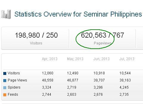 Seminar Philippines Stats as of July 2013